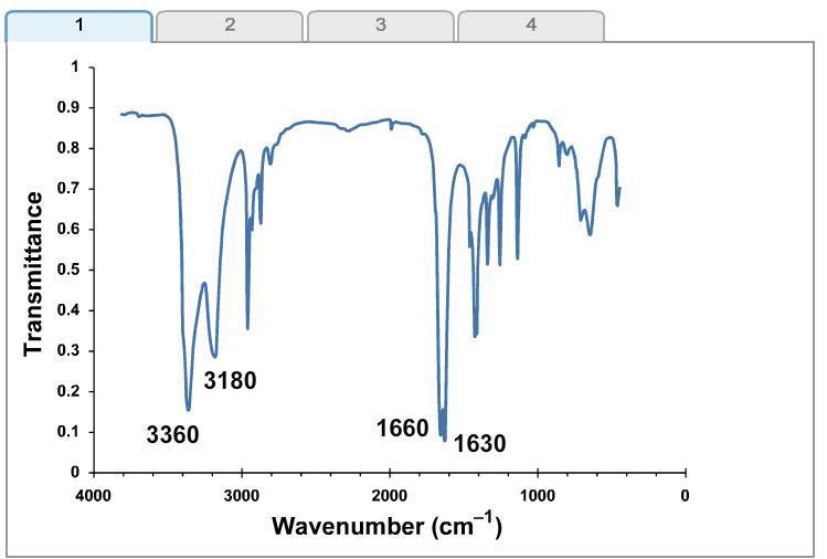 IR Spectrum of 3Methyl1Butanol  Department of Chemistry