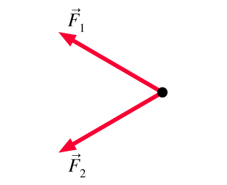 physics homework help online