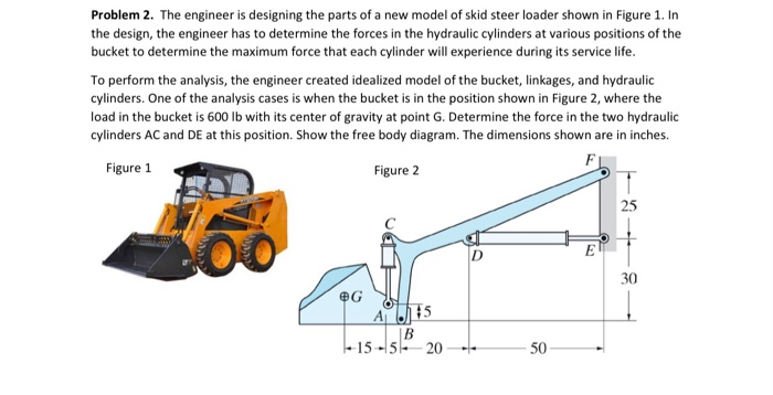 Solved  Problem 2  The Engineer Is Designing The Parts Of