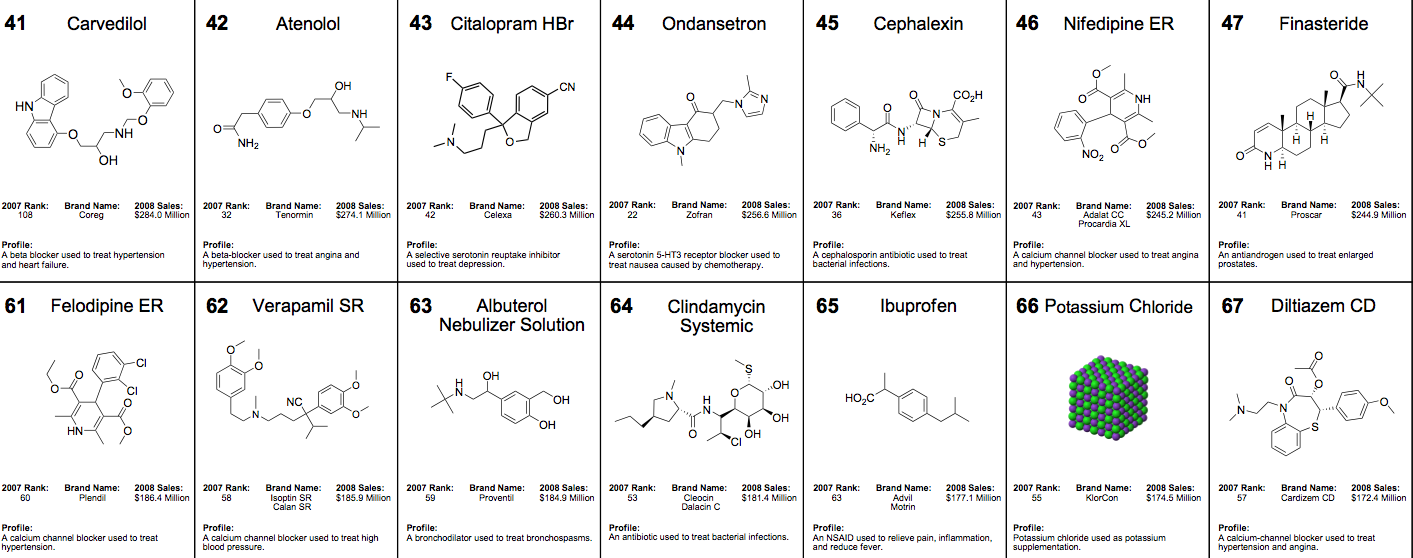 Pick one small organic molecule from the list chegg com