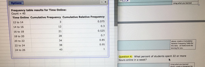 Solved ons frequency table results for time online count for Table 85 hours