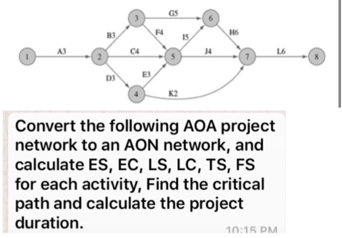 New PERT templates (AoA and AoN) on Creately