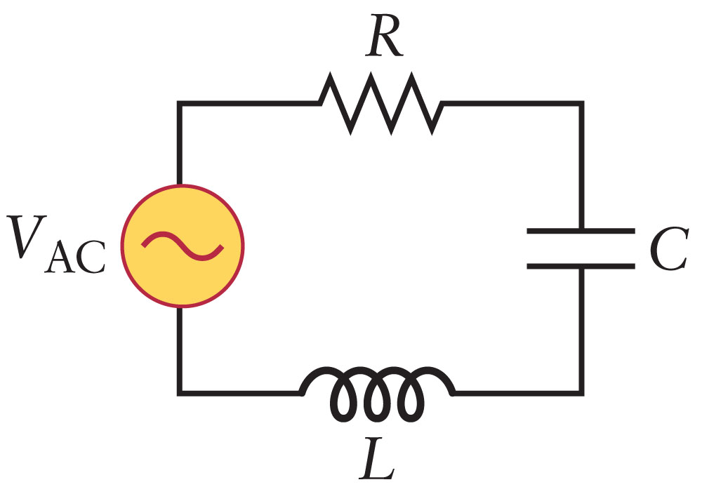 the lcr circuit in the figure is driven by a voltage