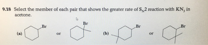 how to find the reaction rate of iodiation of acetone