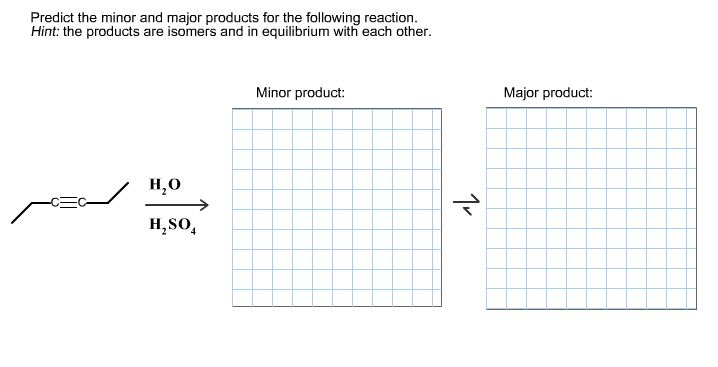 Predict the minor and major products for the following reaction. hint: the products are isomers and in equilibrium with each other.