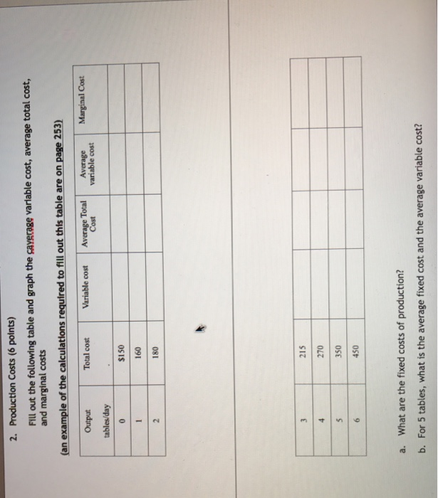 Solved fill out the following table and graph the coverag for Table 6 fixed costs