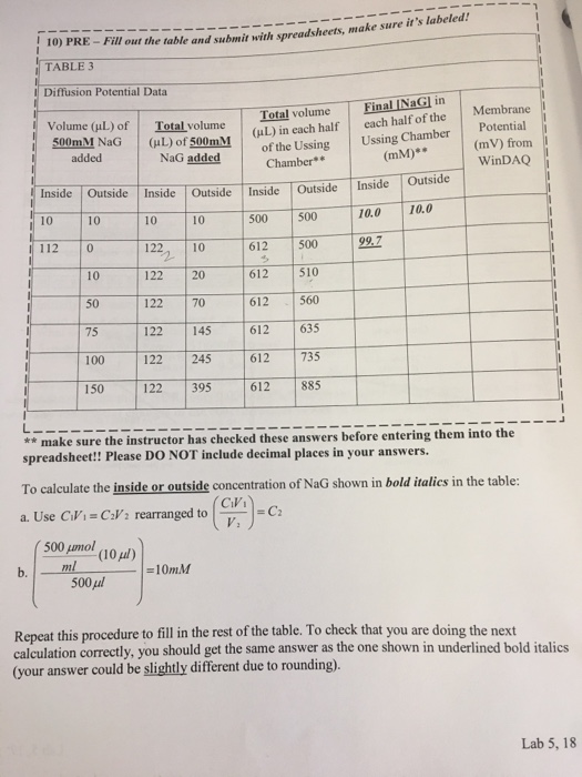 Solved to calculate the inside or outside concentration o for Table th not bold