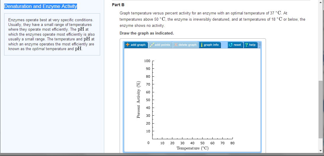 Part B Graph Temperature Versus Percent Activity