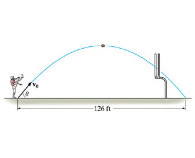 the physics behind football jack and tyler advanced math 7 2013
