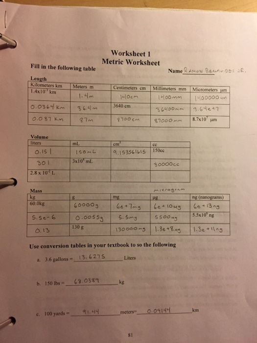 Chemistry archive february 27 2017 - Liter to ml conversion table ...