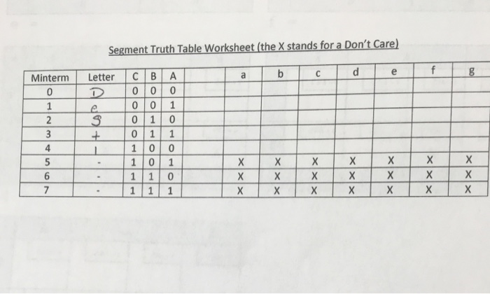 segment truth table worksheet the x stands for a. Black Bedroom Furniture Sets. Home Design Ideas