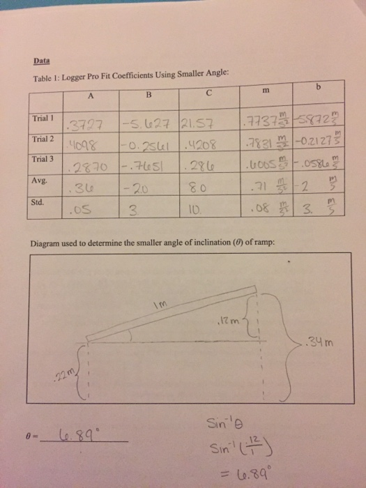 General Physics Textbook Solutions Manuals
