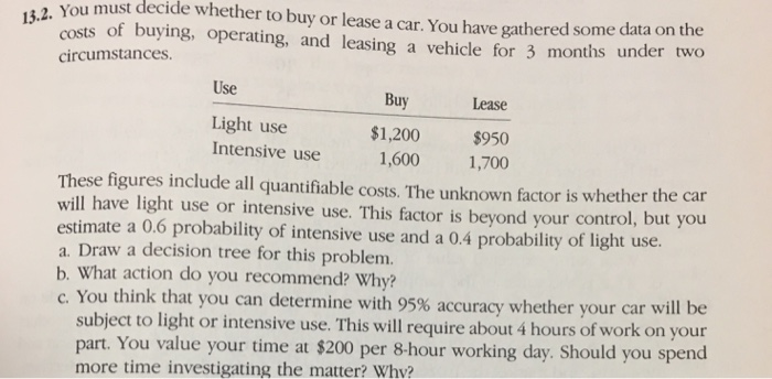 You must decide whether to buy or lease a car you for Operating costs of a motor vehicle answer key