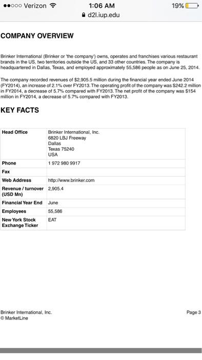 Applebee's SWOT Analysis, Competitors & USP