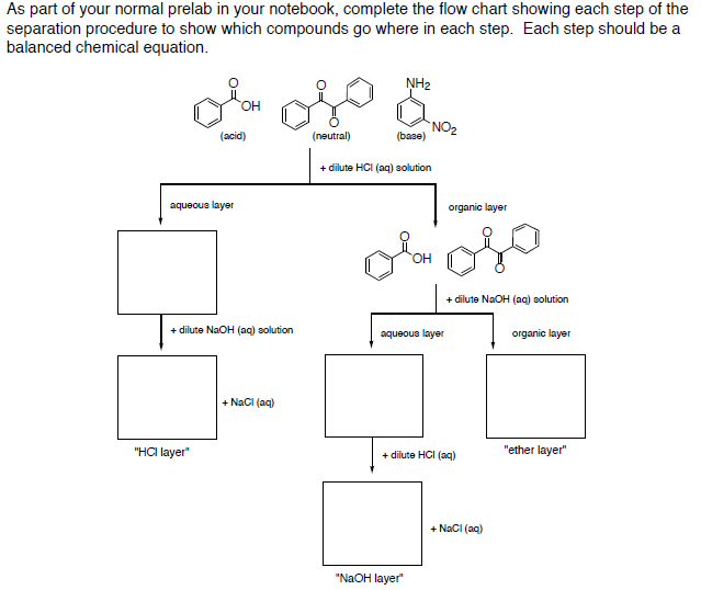 lab 5 acidbase extractions essay Do you happen to be struggling with writing your lab report we have the best  writers who can write a good story based on your requirements and are sure to  do.