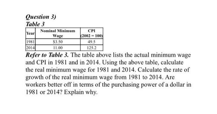 Economics archive february 14 2017 for Table 6 4 minimum exhaust rates