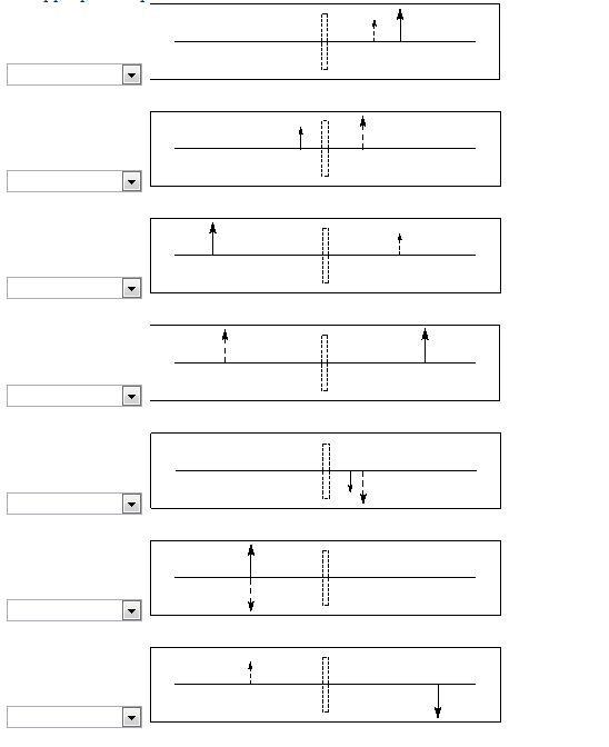 In The 7 Diagrams Below  The Solid Arrow Represents