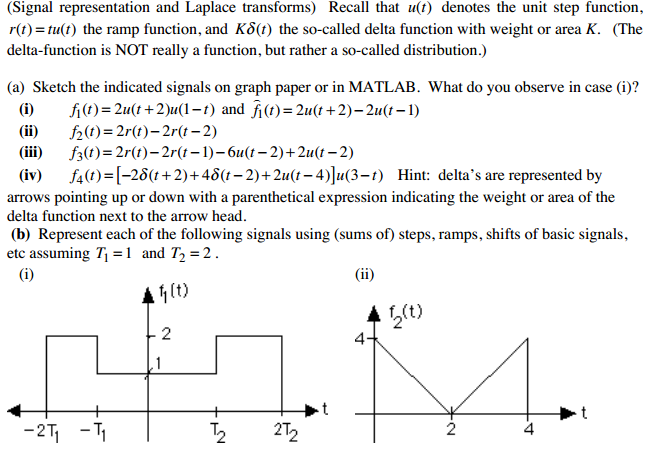 how to write unit step function from graph