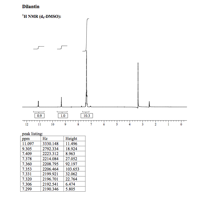 organic spectroscopy international dilantin 55