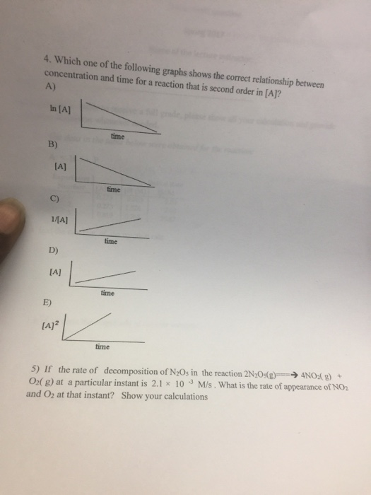 relationship between concentration time rate reaction