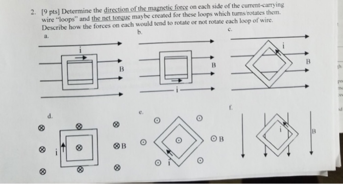solved  determine the direction of the magnetic force on e