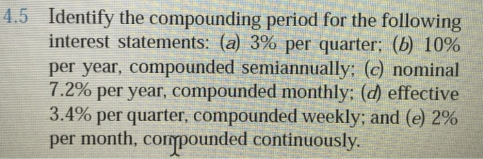 how to get compounding period