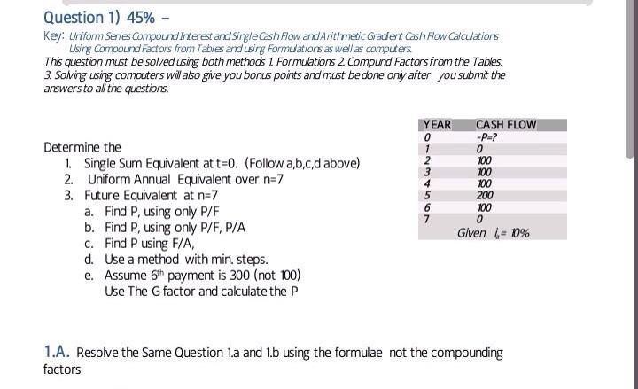 Duquesne university admissions essay