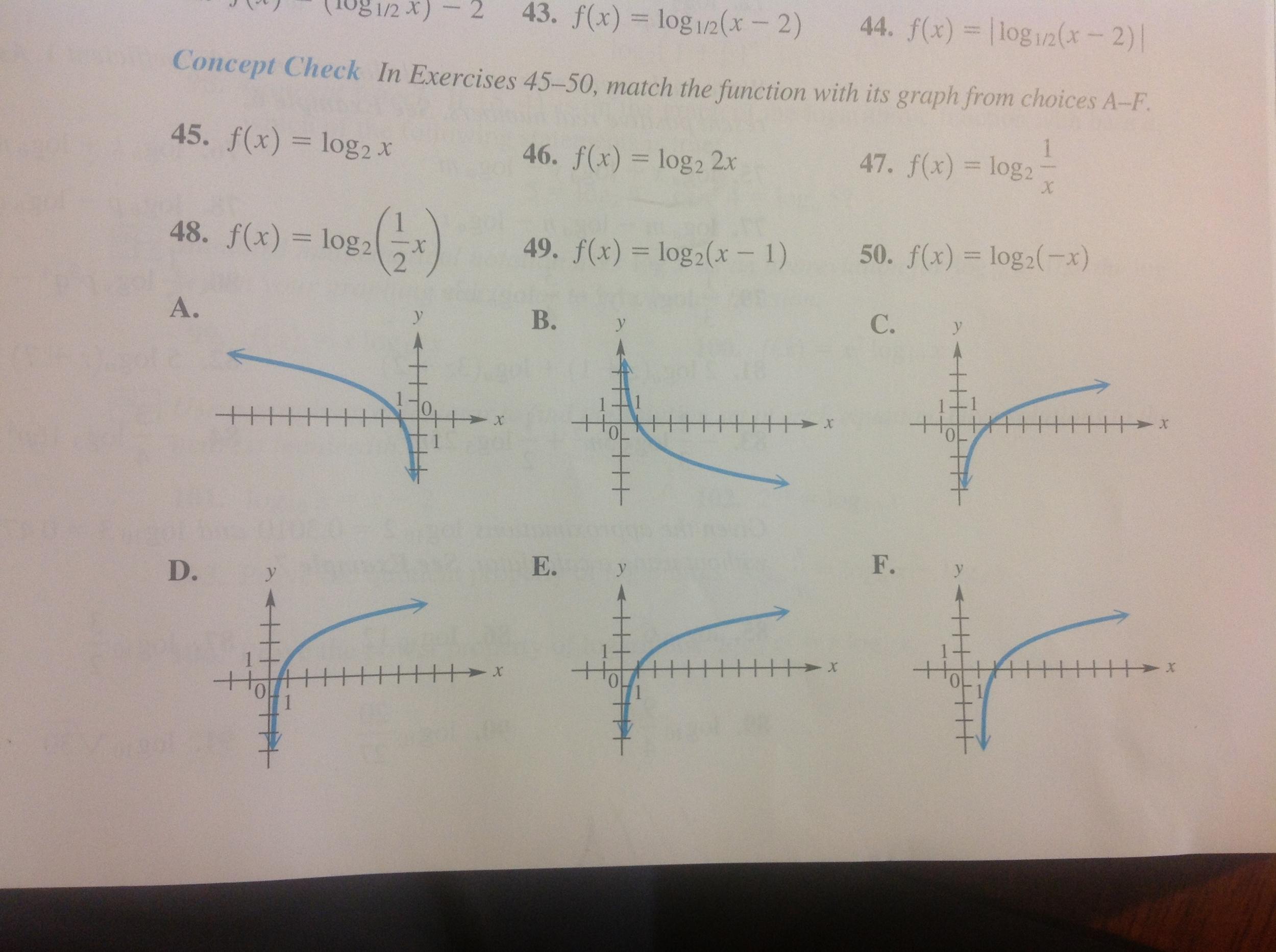 F(x) = Log1/2(x - 2) F(x) = Log1/2(x-2) Concept ...
