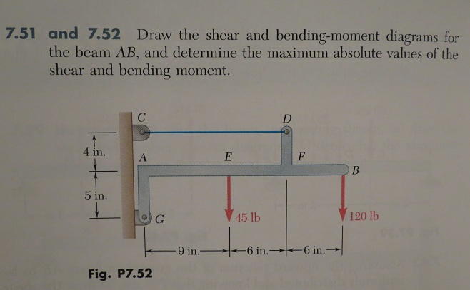 Bending moment mechanical engineering homework help