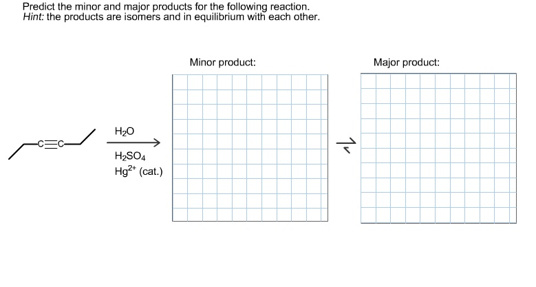 solutions manual for modern organic synthesis an introduction