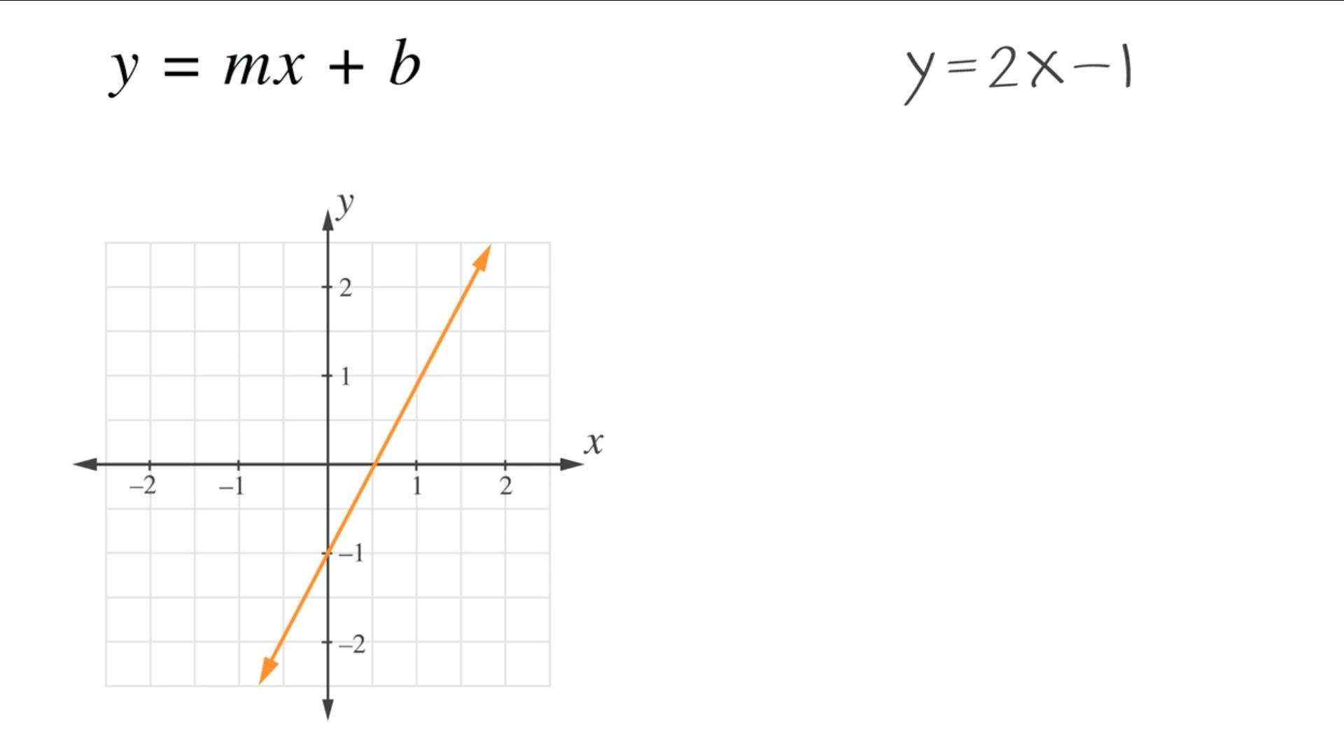 slope intercept form geometry  Slope Intercept Form - Free SAT Prep Lessons & Quiz - Chegg