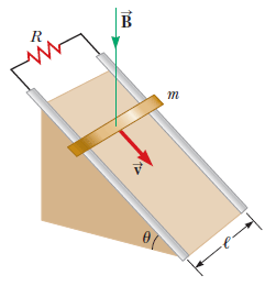 Image for The figure below shows a bar of mass m = 0.240 kg that can slide without friction on a pair of rails separated