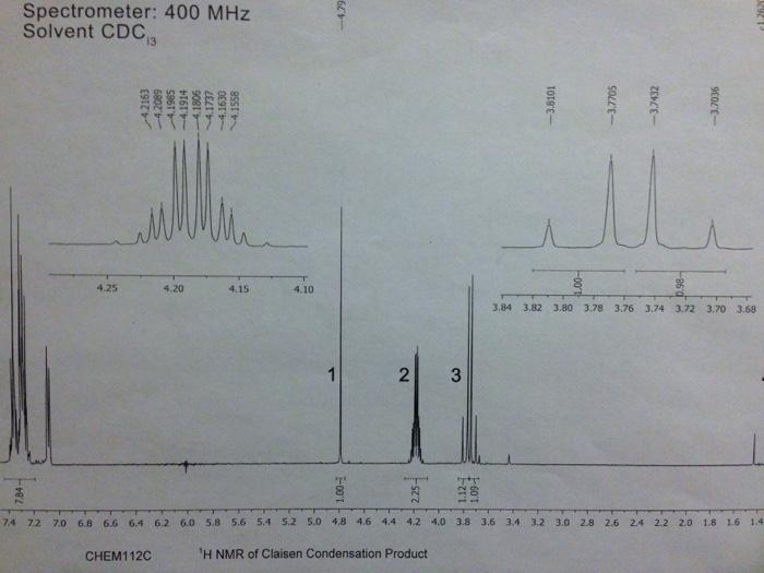 Ksp of calcium hydroxide lab