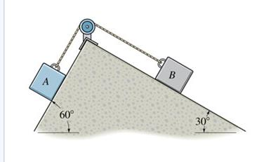 acceleration on an inclined plane with friction pdf