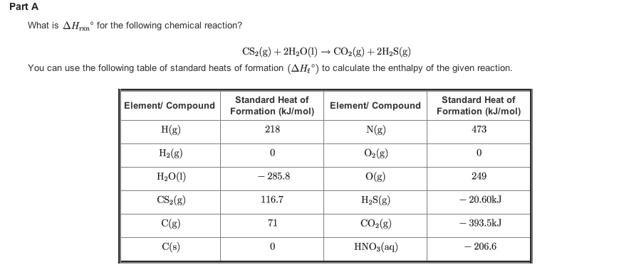 What is delta h rmx degree for the following chemical for Delta h table chemistry