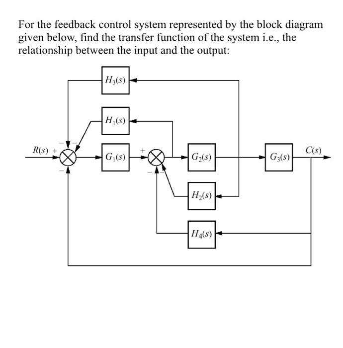 what is the relationship between transfer functions and block diagrams
