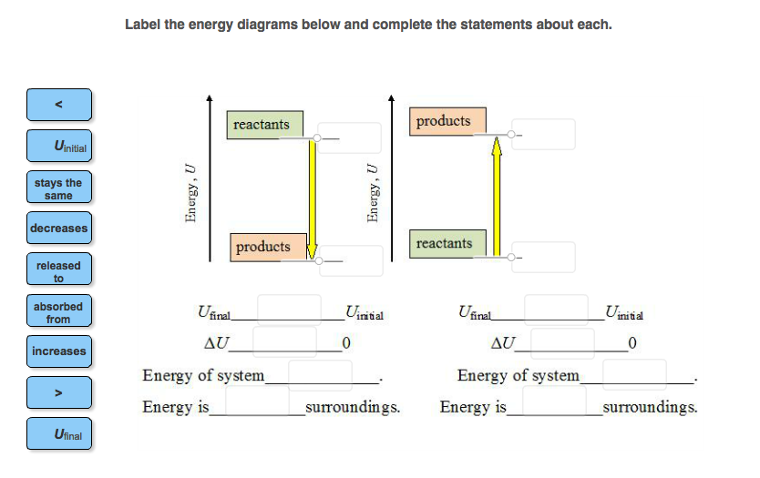 label the energy diagrams below and complete the. Black Bedroom Furniture Sets. Home Design Ideas