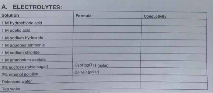 Total Synthesis of Ketamine | Sodium Hydroxide | Hydrochloric Acid