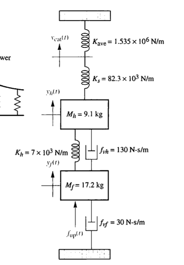 Analogy homework help