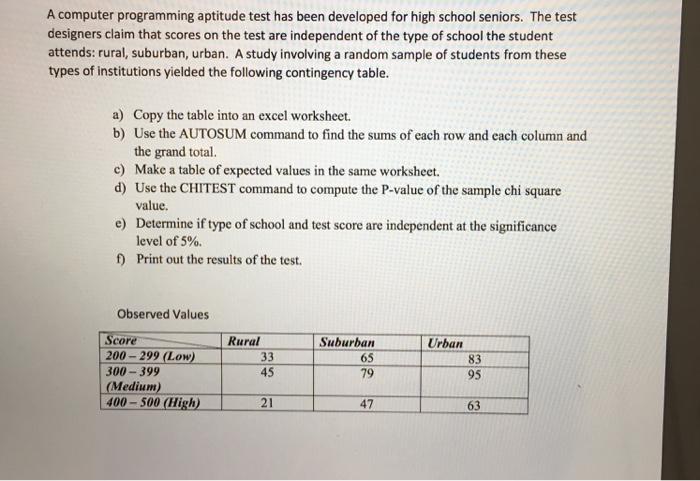 solved a computer programming aptitude test has been deve. Black Bedroom Furniture Sets. Home Design Ideas