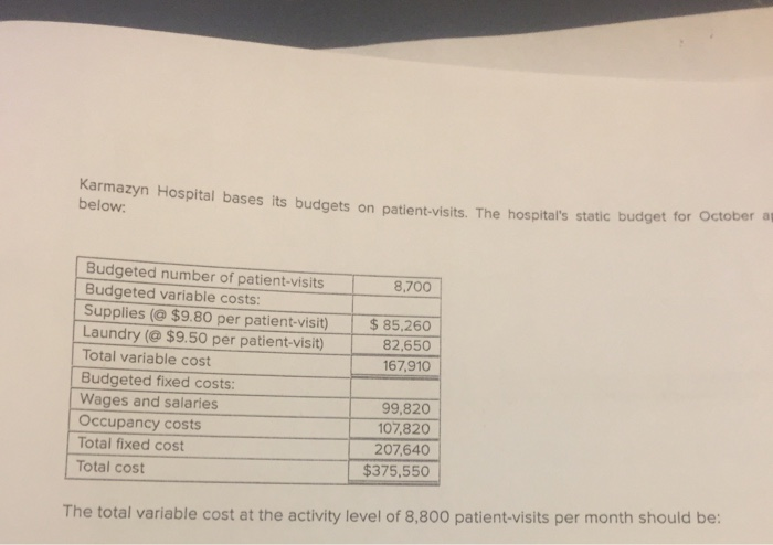 Placek Hospital bases its budgets on patient-visits.