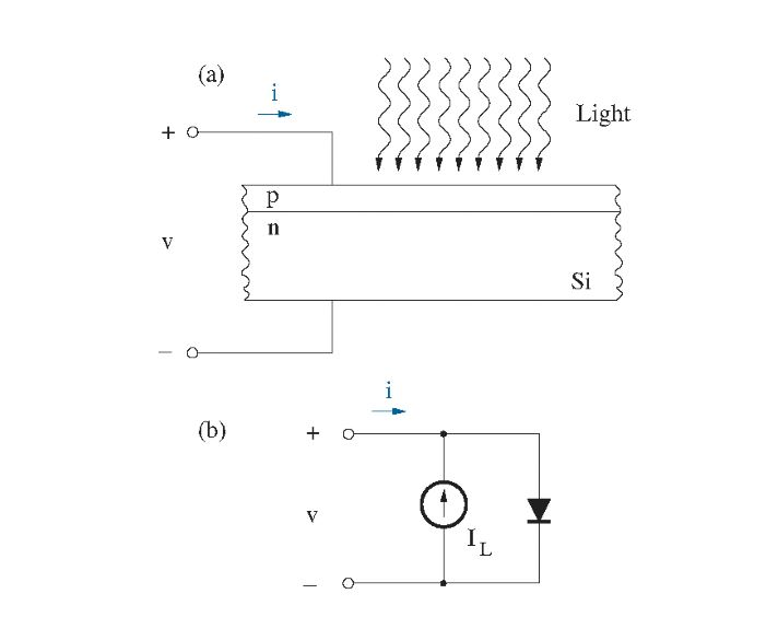 Definition of Series Circuit | Chegg.com