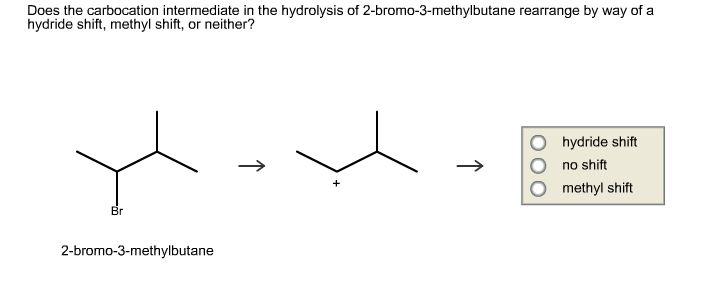 hydrolysis of diethyl diferulates by a A cinnamoyl esterase from aspergillus nigercan break plant the hydrolysis of dehydrodiferulates to of synthetic diferulates, ethyl and diethyl esters.