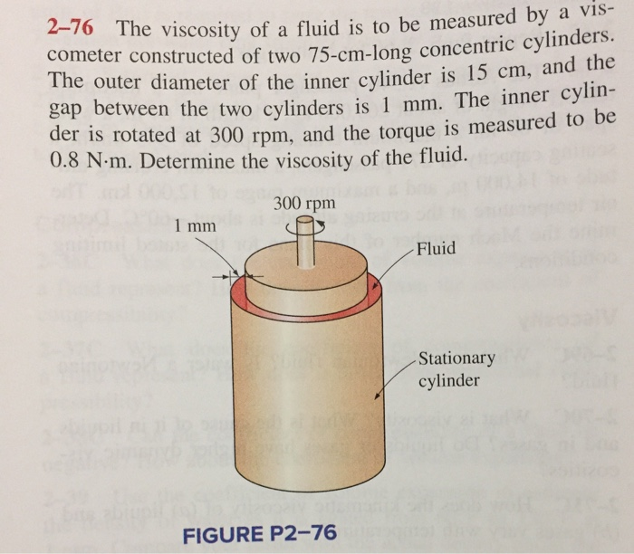 Solved: The Viscosity Of A Fluid Is To Be Measured By A Vi