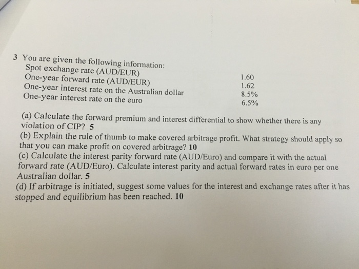 A report on the high interest rates in australia