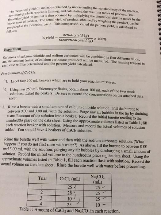 Limiting reactant example problem 1