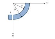 Image for A metal bar of conductivity ? is bent to form a flat 90 sector of inner radius a, outer radius b, and thickne