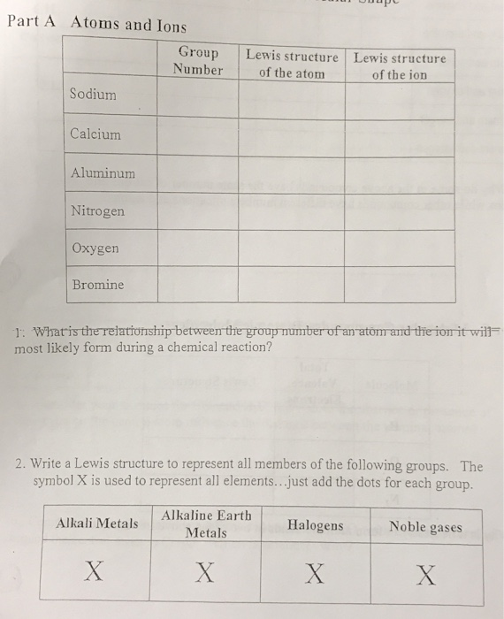 What are some examples of compounds?