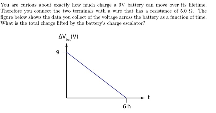 solved you are curious about exactly how much charge a 9v. Black Bedroom Furniture Sets. Home Design Ideas