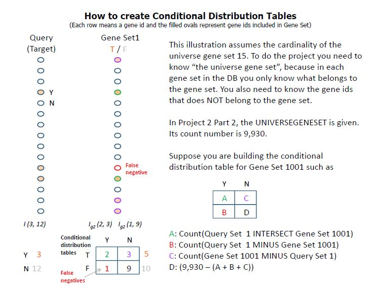 Want an answer for Sql table design questionnaire